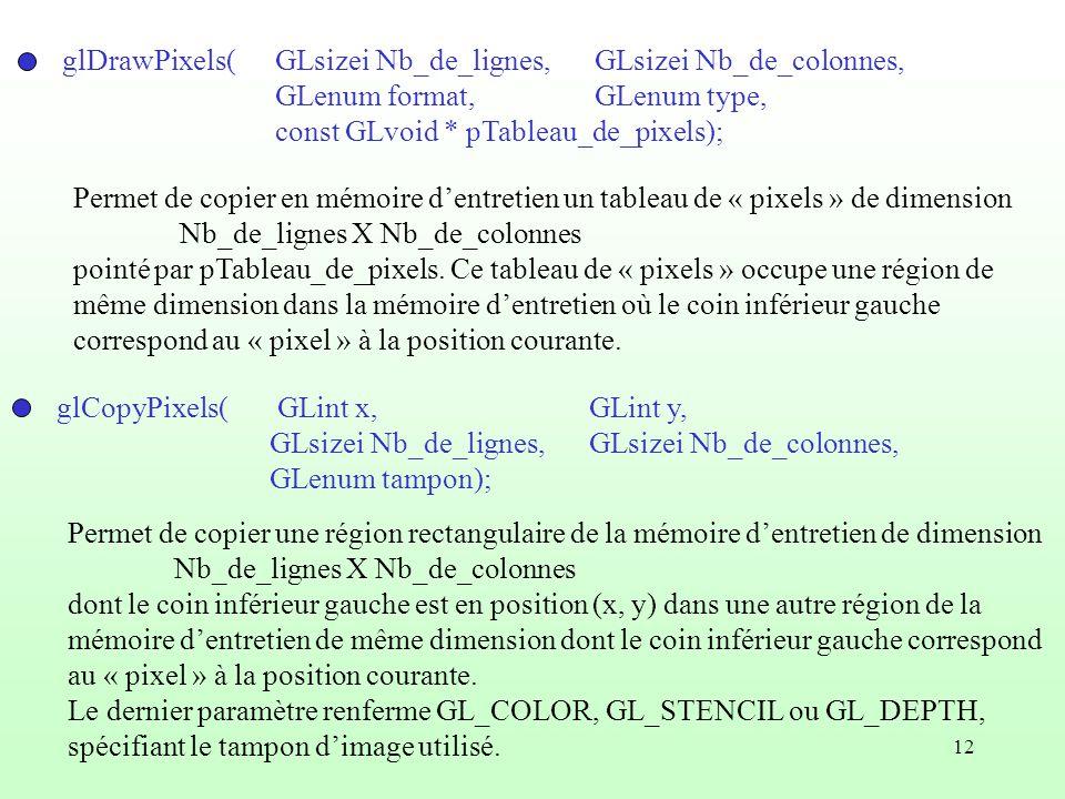 12 glCopyPixels( GLint x, GLint y, GLsizei Nb_de_lignes, GLsizei Nb_de_colonnes, GLenum tampon); Permet de copier une région rectangulaire de la mémoi