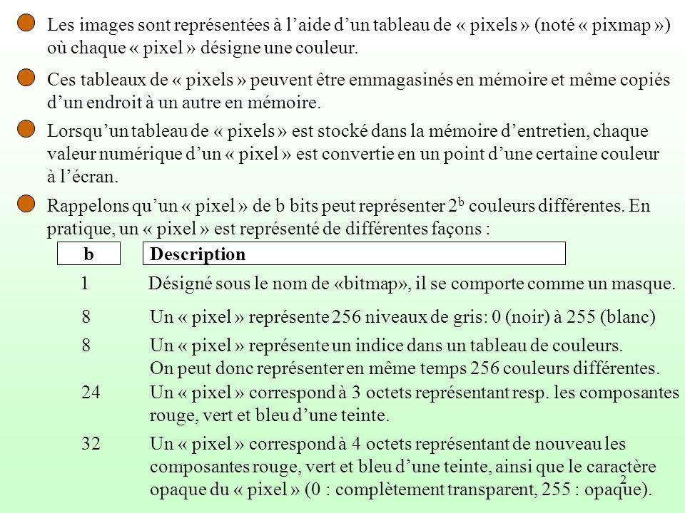 13 Exemple : #include const GLint L = 640;const GLint H = 640; const GLint Nb_lignes_echiquier = 64; const GLint Nb_colonnes_echiquier = 64; GLubyte tableau_echiquier[Nb_lignes_echiquier][Nb_colonnes_echiquier][3]; void Echiquier() { int i, j, c; for (i = 0; i < Nb_lignes_echiquier; i++) { for (j = 0; j < Nb_colonnes_echiquier; j++) { c = 255; if ((i / 8 + j / 8) % 2 == 0) c = 0; tableau_echiquier[i][j][0] = (GLubyte) c; tableau_echiquier[i][j][1] = (GLubyte) c; tableau_echiquier[i][j][2] = (GLubyte) c; }