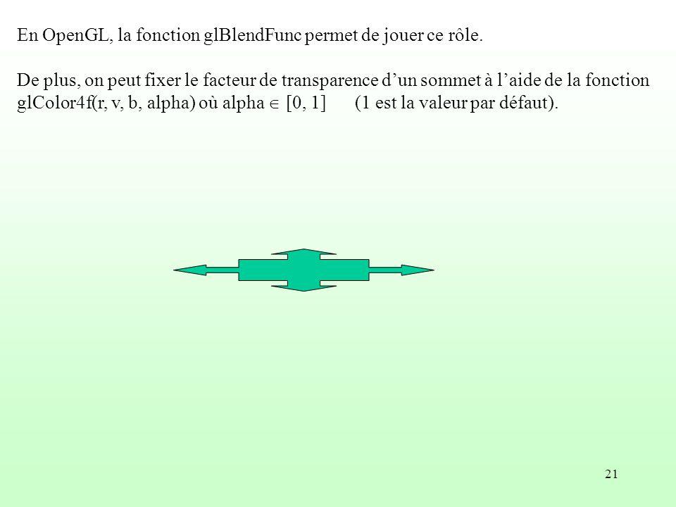 21 En OpenGL, la fonction glBlendFunc permet de jouer ce rôle. De plus, on peut fixer le facteur de transparence dun sommet à laide de la fonction glC