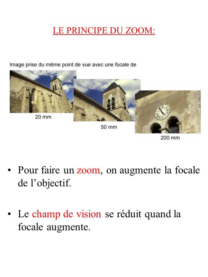LE PRINCIPE DU ZOOM: Pour faire un zoom, on augmente la focale de lobjectif.