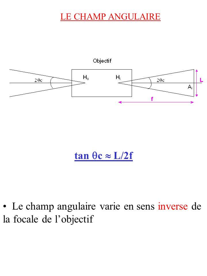 LE CHAMP ANGULAIRE tan c L/2f Le champ angulaire varie en sens inverse de la focale de lobjectif