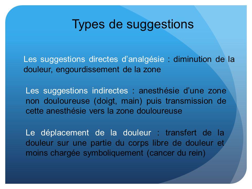 Types de suggestions Les suggestions directes danalgésie : diminution de la douleur, engourdissement de la zone Les suggestions indirectes : anesthési
