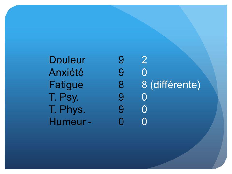 Douleur92 Anxiété90 Fatigue88 (différente) T. Psy.90 T. Phys.90 Humeur -00