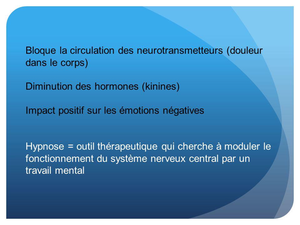 Bloque la circulation des neurotransmetteurs (douleur dans le corps) Diminution des hormones (kinines) Impact positif sur les émotions négatives Hypno