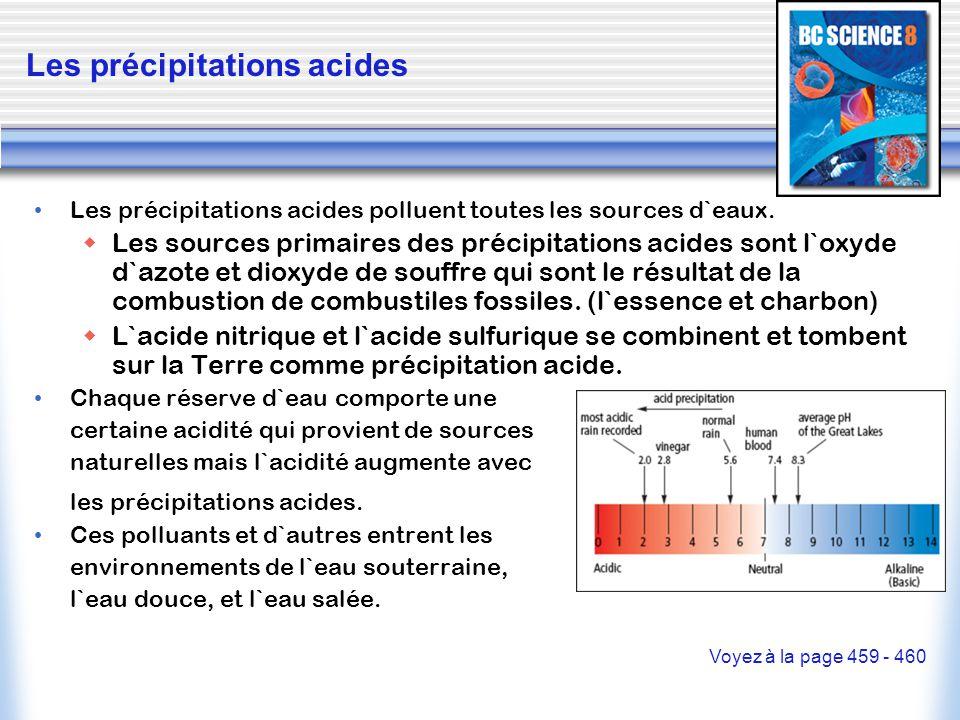 Les précipitations acides Les précipitations acides polluent toutes les sources d`eaux. Les sources primaires des précipitations acides sont l`oxyde d