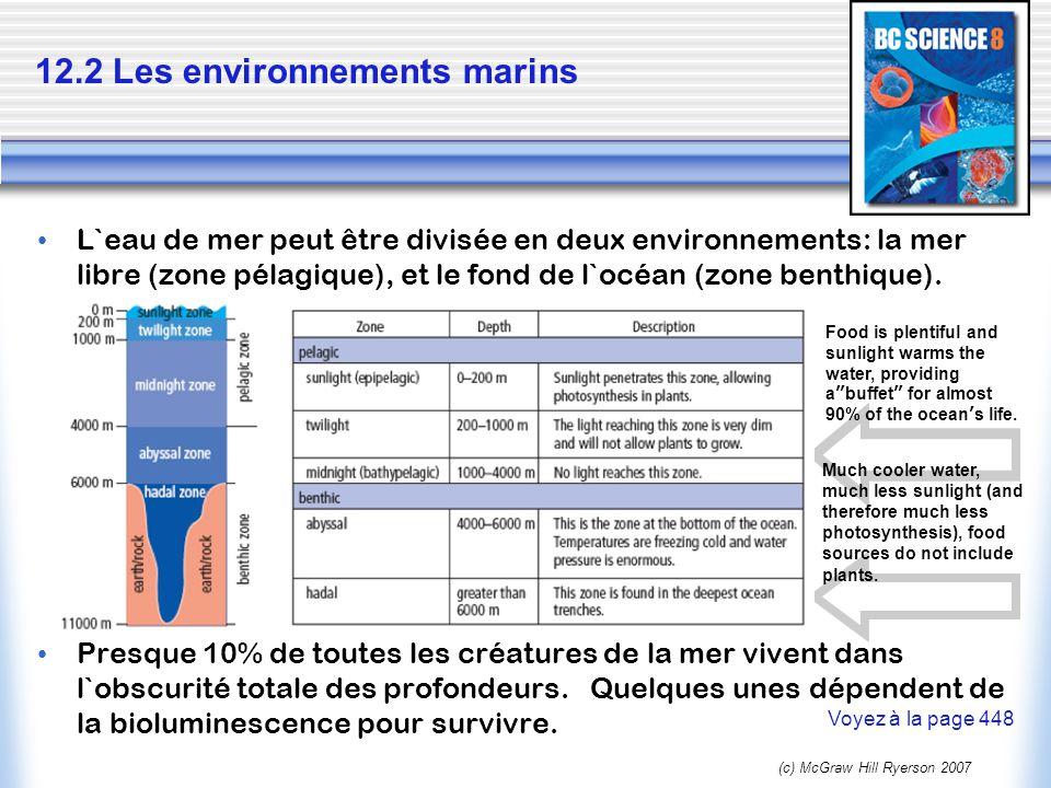 (c) McGraw Hill Ryerson 2007 12.2 Les environnements marins L`eau de mer peut être divisée en deux environnements: la mer libre (zone pélagique), et l