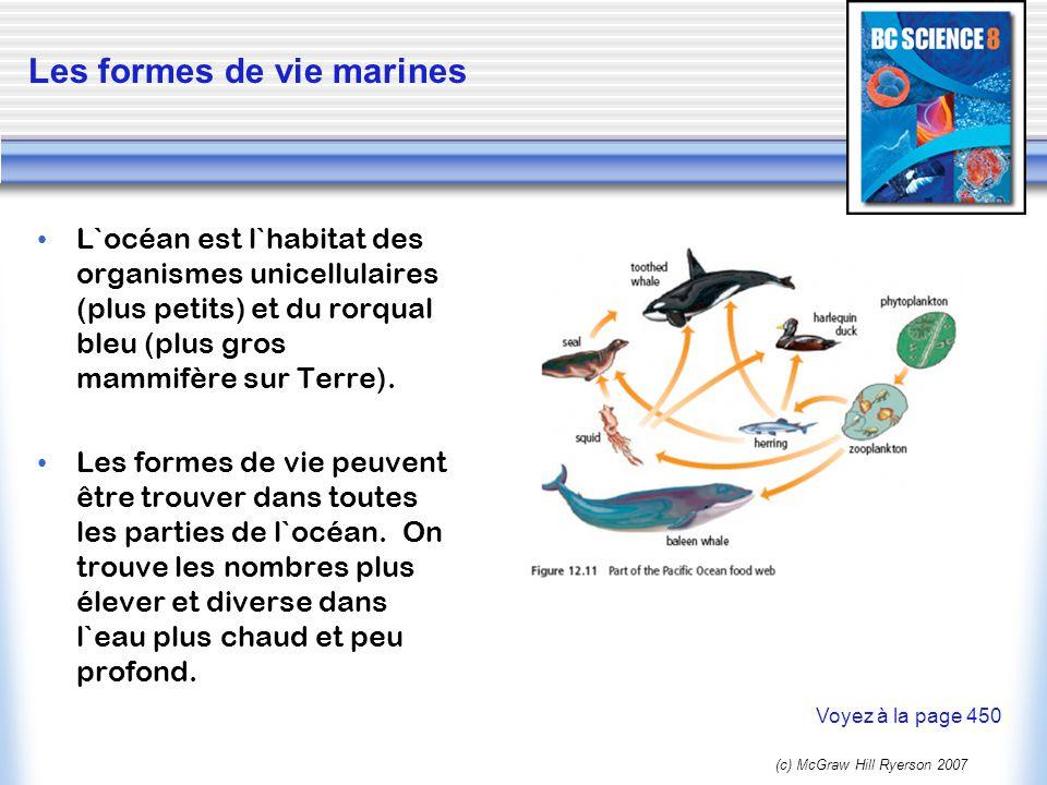 (c) McGraw Hill Ryerson 2007 Les formes de vie marines L`océan est l`habitat des organismes unicellulaires (plus petits) et du rorqual bleu (plus gros