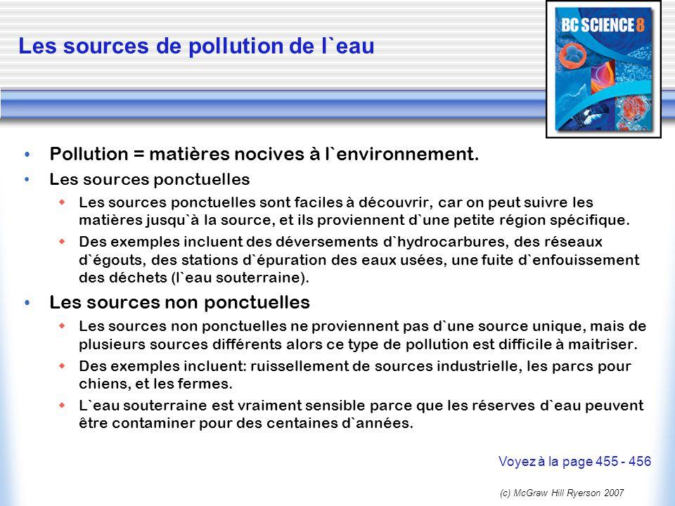 (c) McGraw Hill Ryerson 2007 Les sources de pollution de l`eau Pollution = matières nocives à l`environnement. Les sources ponctuelles Les sources pon