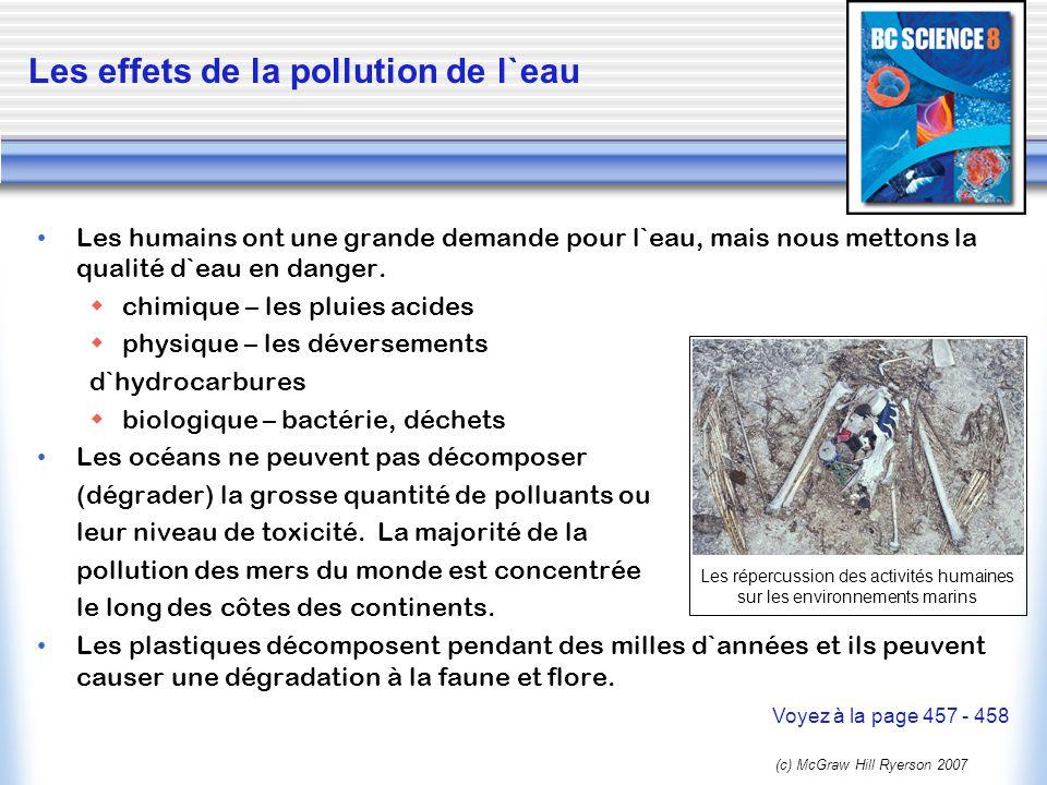 (c) McGraw Hill Ryerson 2007 Les effets de la pollution de l`eau Les humains ont une grande demande pour l`eau, mais nous mettons la qualité d`eau en