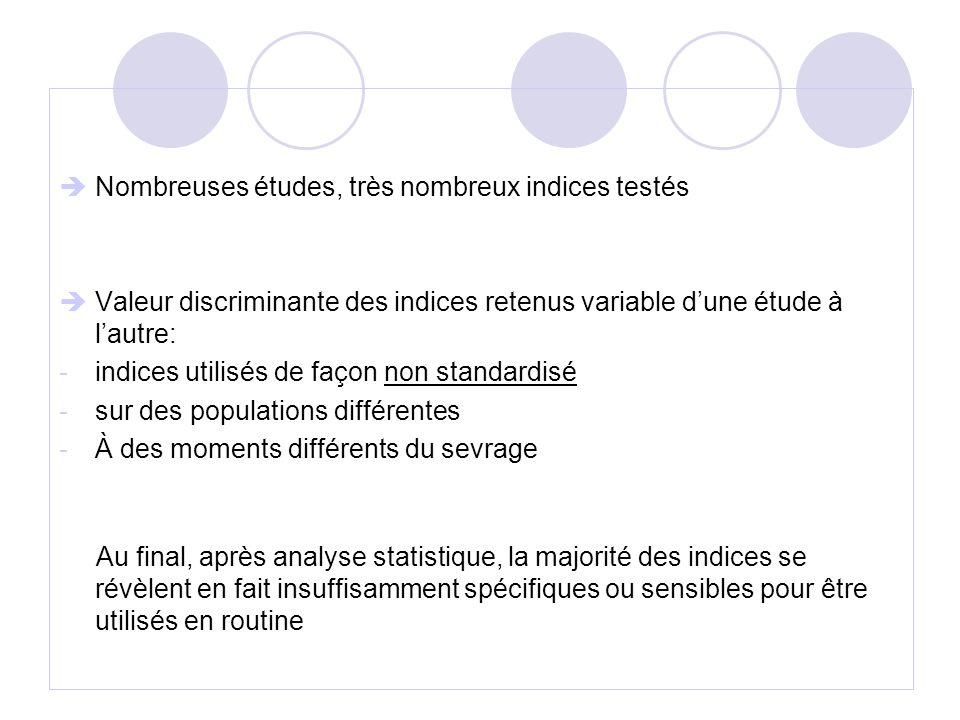 Nombreuses études, très nombreux indices testés Valeur discriminante des indices retenus variable dune étude à lautre: -indices utilisés de façon non standardisé -sur des populations différentes -À des moments différents du sevrage Au final, après analyse statistique, la majorité des indices se révèlent en fait insuffisamment spécifiques ou sensibles pour être utilisés en routine