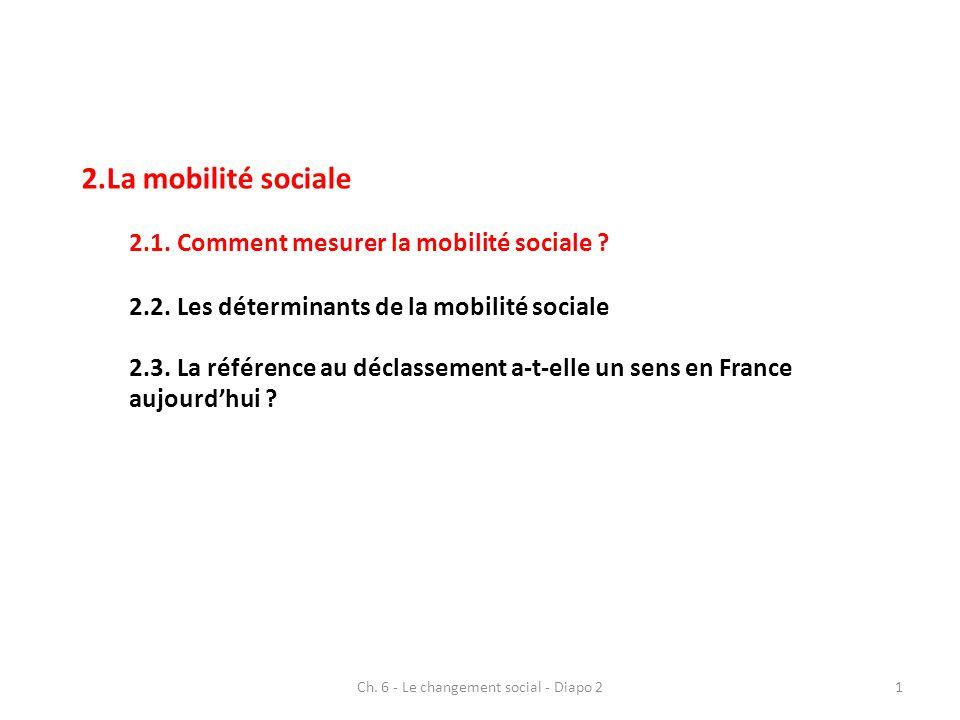 Ch. 6 - Le changement social - Diapo 21 2.La mobilité sociale 2.1.Comment mesurer la mobilité sociale ? 2.2.Les déterminants de la mobilité sociale 2.