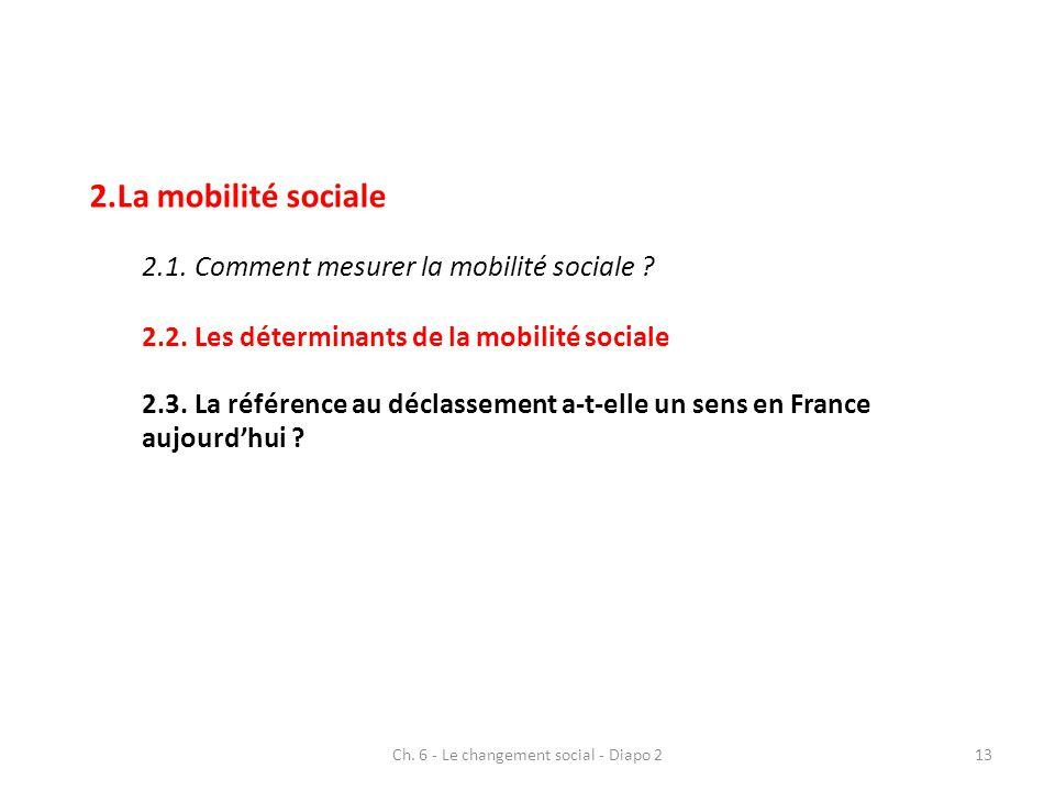 Ch. 6 - Le changement social - Diapo 213 2.La mobilité sociale 2.1.Comment mesurer la mobilité sociale ? 2.2.Les déterminants de la mobilité sociale 2