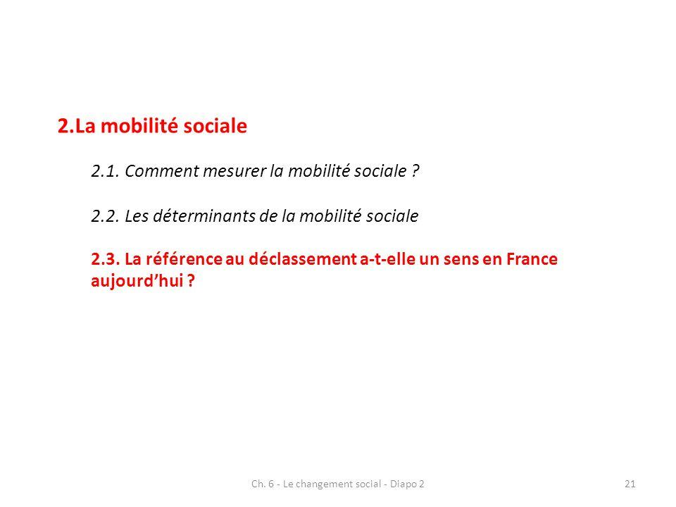 21 2.La mobilité sociale 2.1.Comment mesurer la mobilité sociale ? 2.2.Les déterminants de la mobilité sociale 2.3.La référence au déclassement a-t-el
