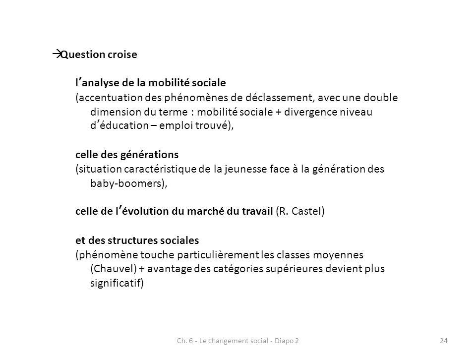 Ch. 6 - Le changement social - Diapo 224 Question croise lanalyse de la mobilité sociale (accentuation des phénomènes de déclassement, avec une double