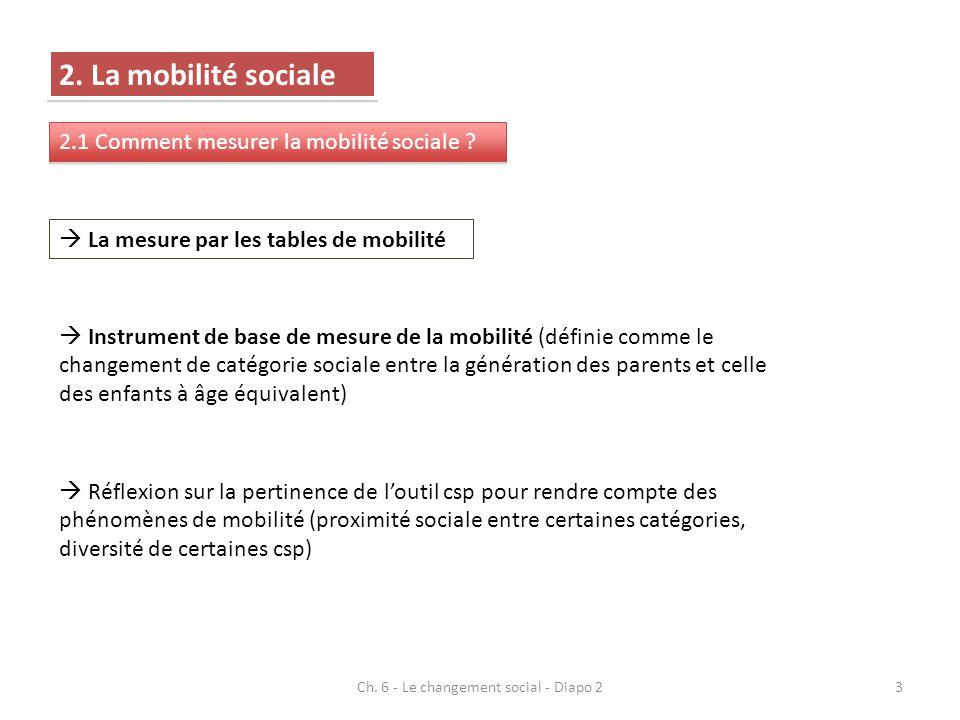 2. La mobilité sociale 2.1 Comment mesurer la mobilité sociale ? La mesure par les tables de mobilité Instrument de base de mesure de la mobilité (déf