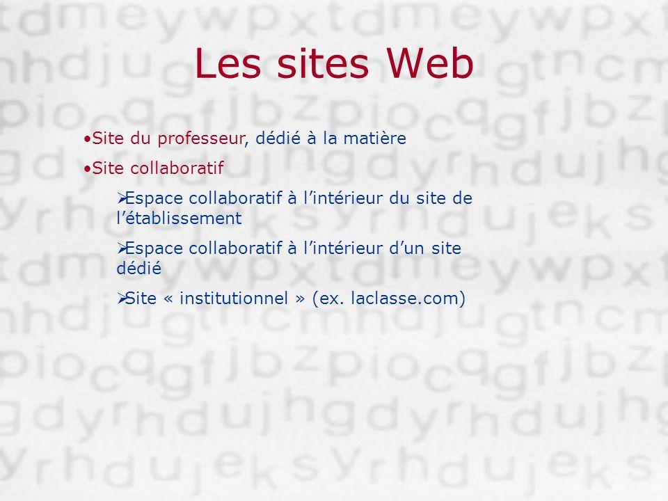 Les sites Web Site du professeur, dédié à la matière Site collaboratif Espace collaboratif à lintérieur du site de létablissement Espace collaboratif
