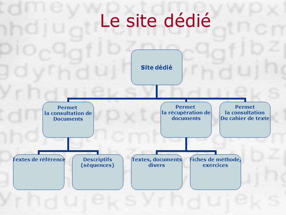 Site dédié Permet la consultation de Documents Textes de référenceDescriptifs (séquences) Permet la récupération de documents Textes, documents divers