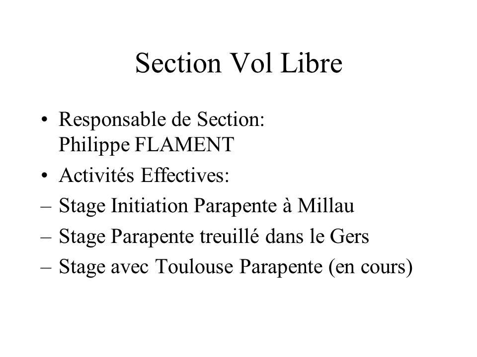Section Vol Libre Responsable de Section: Philippe FLAMENT Activités Effectives: –Stage Initiation Parapente à Millau –Stage Parapente treuillé dans le Gers –Stage avec Toulouse Parapente (en cours)