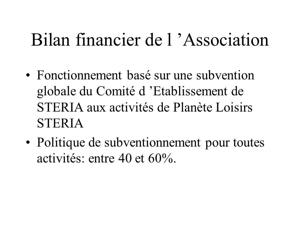 Bilan financier de l Association Fonctionnement basé sur une subvention globale du Comité d Etablissement de STERIA aux activités de Planète Loisirs STERIA Politique de subventionnement pour toutes activités: entre 40 et 60%.
