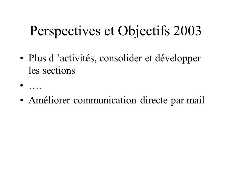 Perspectives et Objectifs 2003 Plus d activités, consolider et développer les sections ….