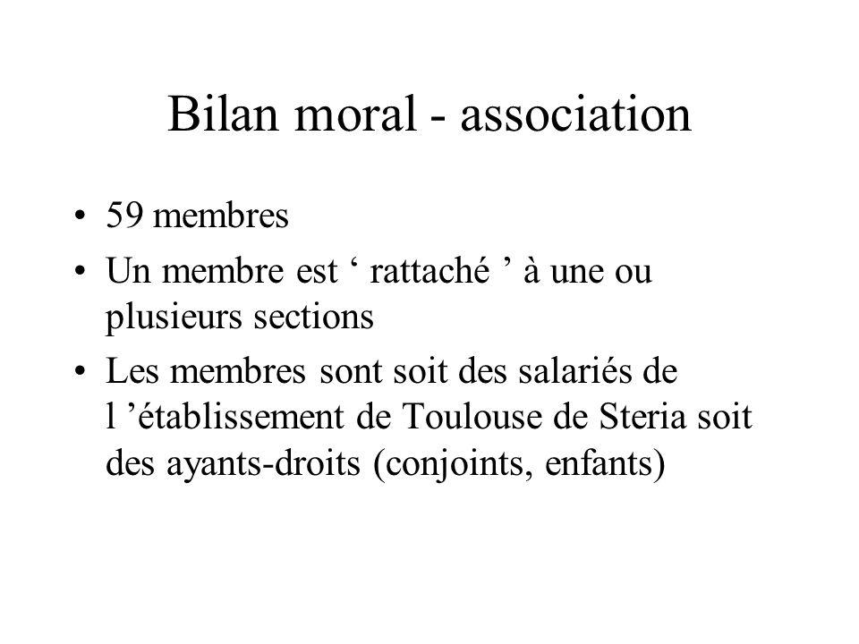 Bilan moral - association 59 membres Un membre est rattaché à une ou plusieurs sections Les membres sont soit des salariés de l établissement de Toulouse de Steria soit des ayants-droits (conjoints, enfants)