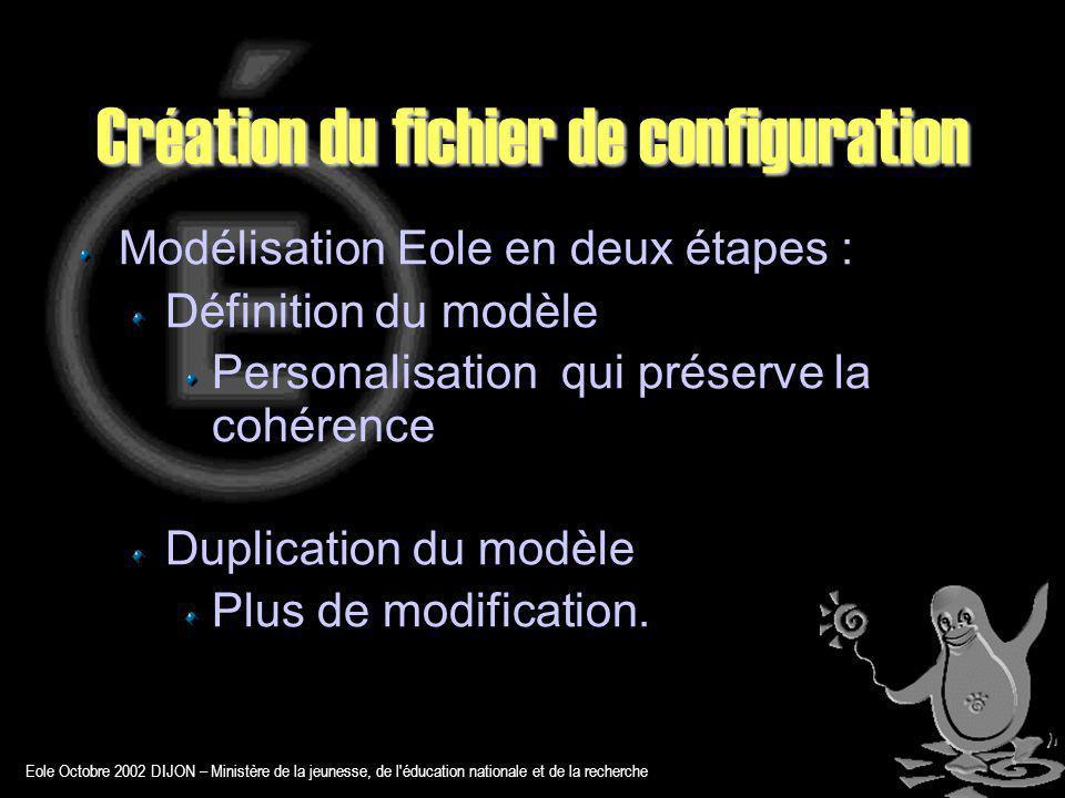 Eole Octobre 2002 DIJON – Ministère de la jeunesse, de l éducation nationale et de la recherche Création du fichier de configuration Modélisation Eole en deux étapes : Définition du modèle Personalisation qui préserve la cohérence Duplication du modèle Plus de modification.