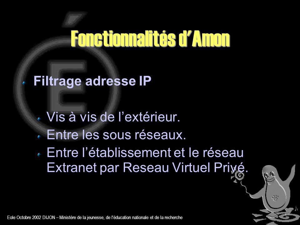 Eole Octobre 2002 DIJON – Ministère de la jeunesse, de l éducation nationale et de la recherche Fonctionnalités d Amon Filtrage adresse IP Vis à vis de lextérieur.