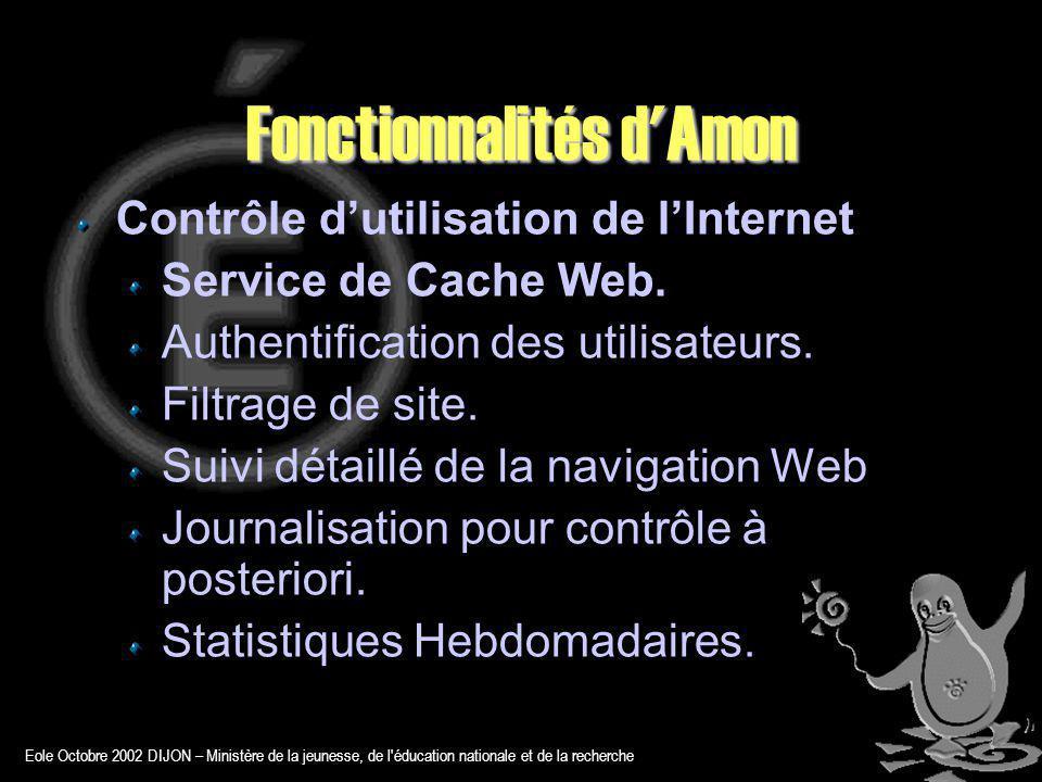 Eole Octobre 2002 DIJON – Ministère de la jeunesse, de l éducation nationale et de la recherche Fonctionnalités d Amon Contrôle dutilisation de lInternet Service de Cache Web.