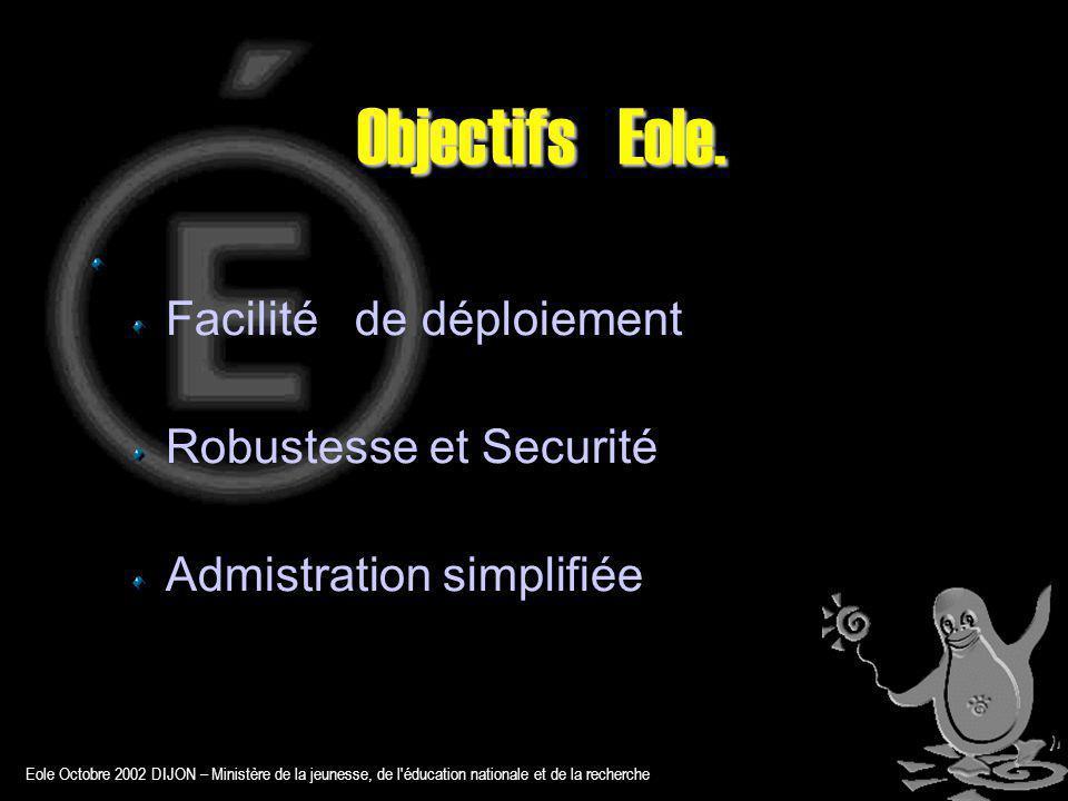 Eole Octobre 2002 DIJON – Ministère de la jeunesse, de l éducation nationale et de la recherche Création du fichier de configuration Deux méthodes : Module Zephir * En cours de réalisation..