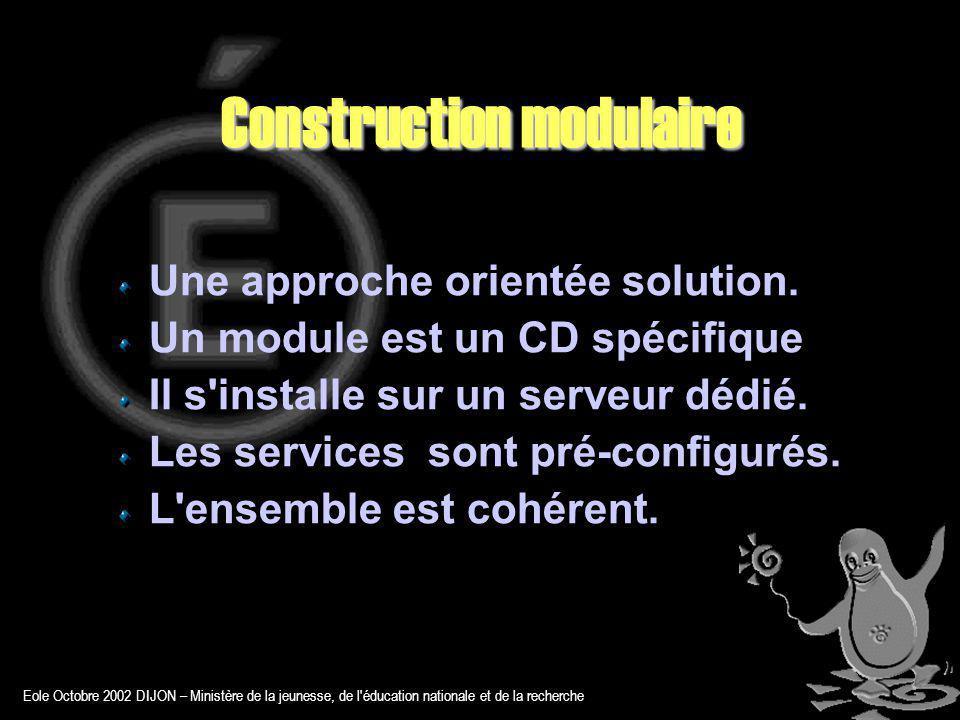 Eole Octobre 2002 DIJON – Ministère de la jeunesse, de l éducation nationale et de la recherche Création du fichier de configuration Deux méthodes : Serveur Zephir Configurations distribuées Modélisation Objet par Héritage Technologie XML.
