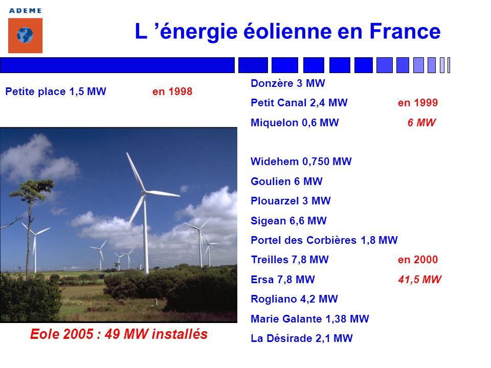 L énergie éolienne en France Donzère 3 MW Petit Canal 2,4 MWen 1999 Miquelon 0,6 MW 6 MW Widehem 0,750 MW Goulien 6 MW Plouarzel 3 MW Sigean 6,6 MW Portel des Corbières 1,8 MW Treilles 7,8 MWen 2000 Ersa 7,8 MW41,5 MW Rogliano 4,2 MW Marie Galante 1,38 MW La Désirade 2,1 MW Petite place 1,5 MW en 1998 Eole 2005 : 49 MW installés