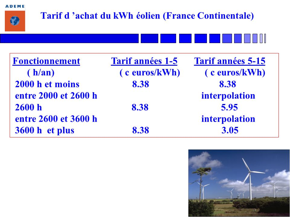 Fonctionnement Tarif années 1-5 Tarif années 5-15 ( h/an) ( c euros/kWh) ( c euros/kWh) 2000 h et moins 8.38 8.38 entre 2000 et 2600 h interpolation 2600 h 8.38 5.95 entre 2600 et 3600 h interpolation 3600 h et plus 8.38 3.05 Tarif d achat du kWh éolien (France Continentale)