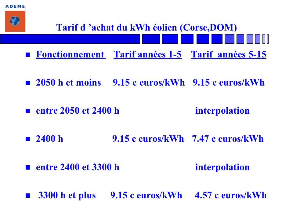 Tarif d achat du kWh éolien (Corse,DOM) n Fonctionnement Tarif années 1-5 Tarif années 5-15 n 2050 h et moins 9.15 c euros/kWh 9.15 c euros/kWh n entre 2050 et 2400 h interpolation n 2400 h 9.15 c euros/kWh 7.47 c euros/kWh n entre 2400 et 3300 h interpolation n 3300 h et plus 9.15 c euros/kWh 4.57 c euros/kWh