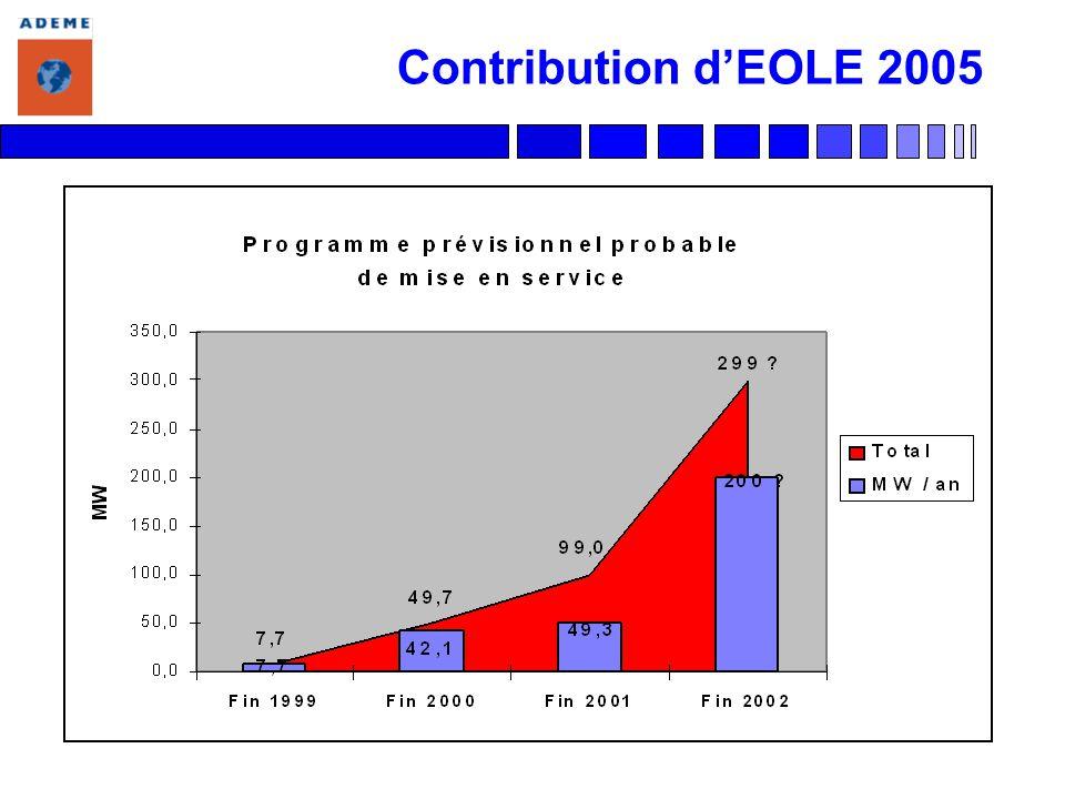 Contribution dEOLE 2005