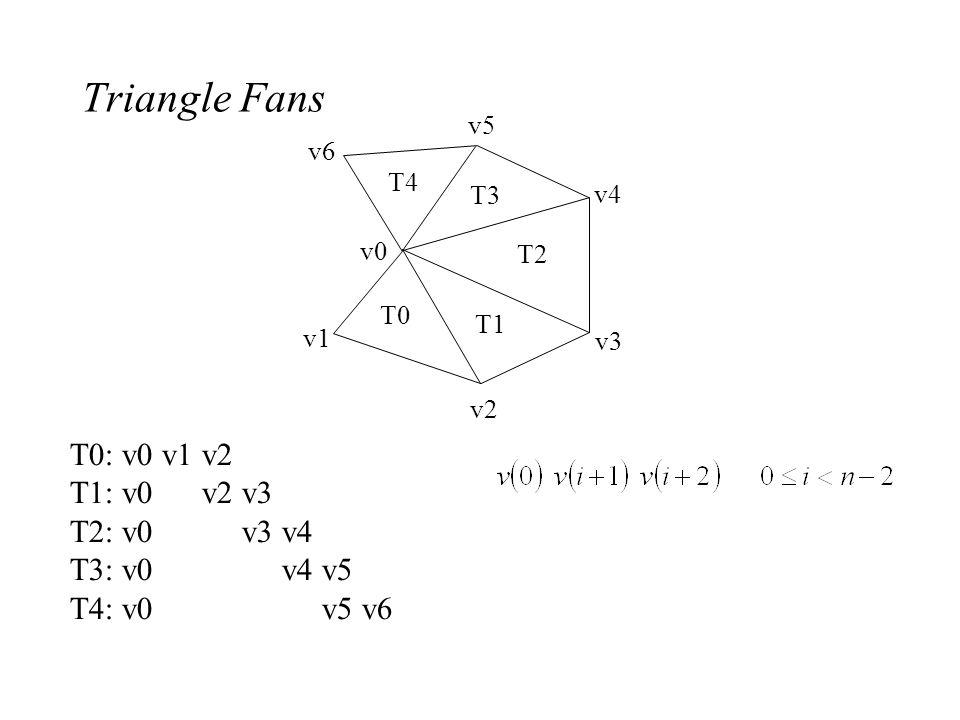 Triangle Fans v0 v1 v2 v3 v4 v5 v6 T0 T1 T2 T3 T4 T0: v0 v1 v2 T1: v0 v2 v3 T2: v0 v3 v4 T3: v0 v4 v5 T4: v0 v5 v6