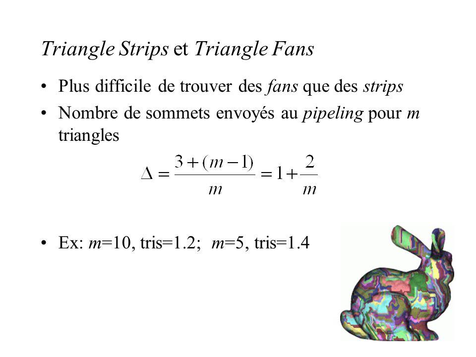 Triangle Strips et Triangle Fans Plus difficile de trouver des fans que des strips Nombre de sommets envoyés au pipeling pour m triangles Ex: m=10, tr