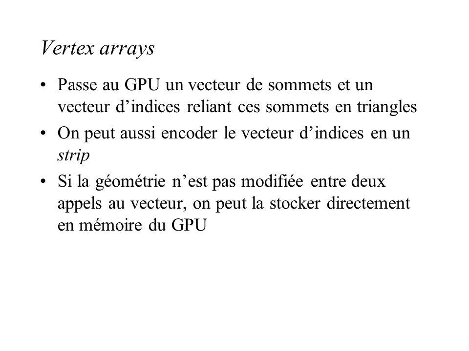 Vertex arrays Passe au GPU un vecteur de sommets et un vecteur dindices reliant ces sommets en triangles On peut aussi encoder le vecteur dindices en