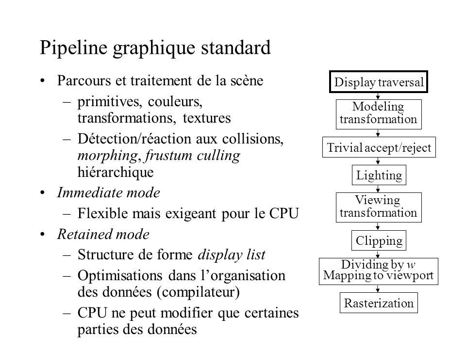 Pipeline graphique standard Parcours et traitement de la scène –primitives, couleurs, transformations, textures –Détection/réaction aux collisions, mo