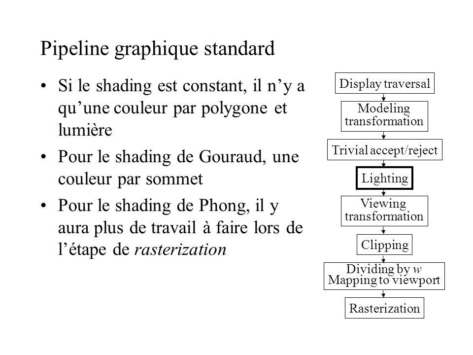 Pipeline graphique standard Si le shading est constant, il ny a quune couleur par polygone et lumière Pour le shading de Gouraud, une couleur par somm