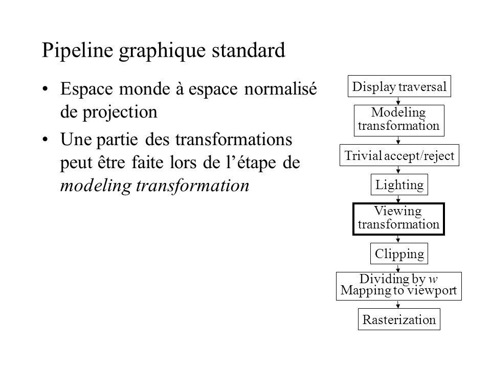 Pipeline graphique standard Espace monde à espace normalisé de projection Une partie des transformations peut être faite lors de létape de modeling tr