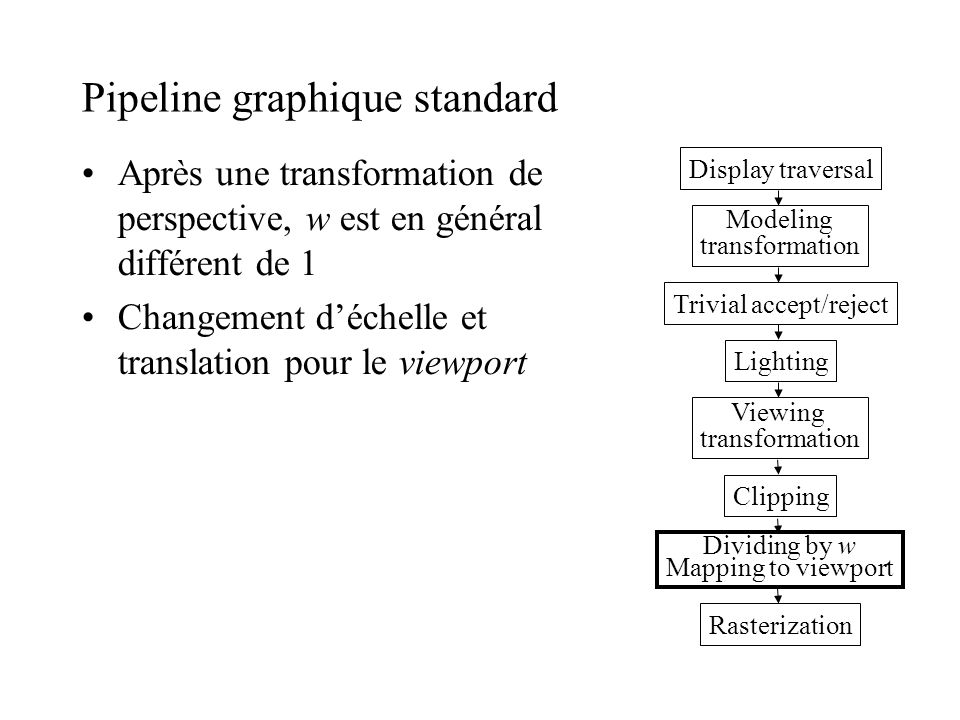 Pipeline graphique standard Après une transformation de perspective, w est en général différent de 1 Changement déchelle et translation pour le viewpo