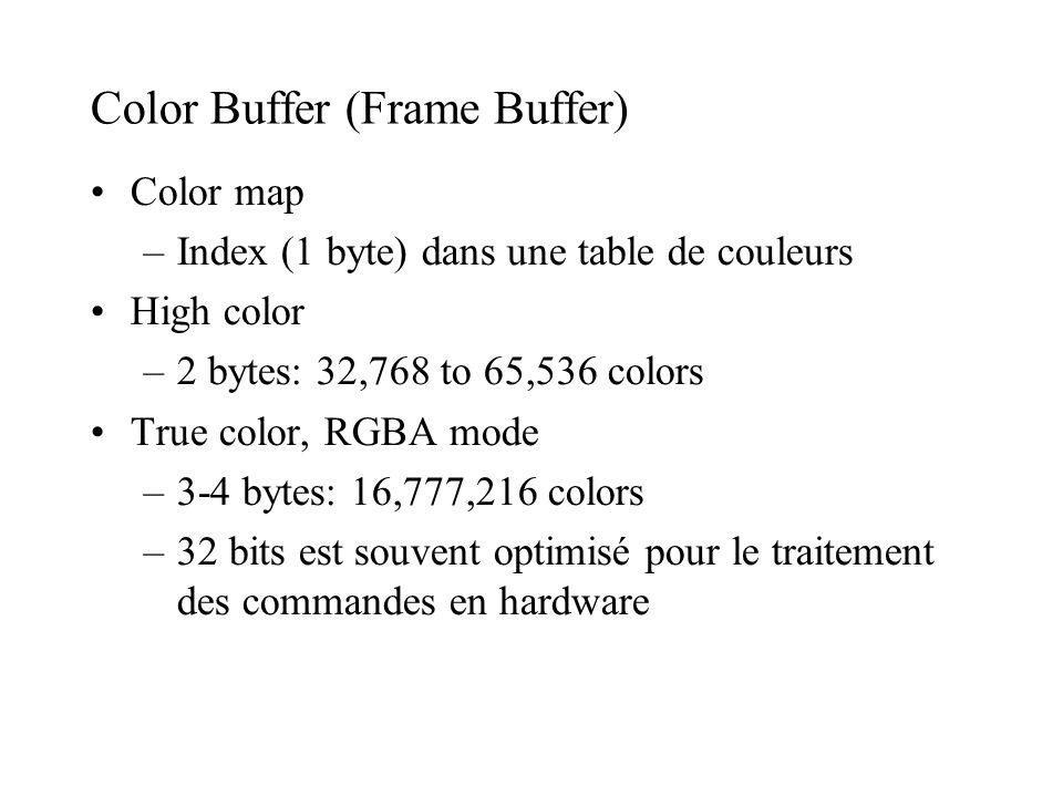 Color Buffer (Frame Buffer) Color map –Index (1 byte) dans une table de couleurs High color –2 bytes: 32,768 to 65,536 colors True color, RGBA mode –3