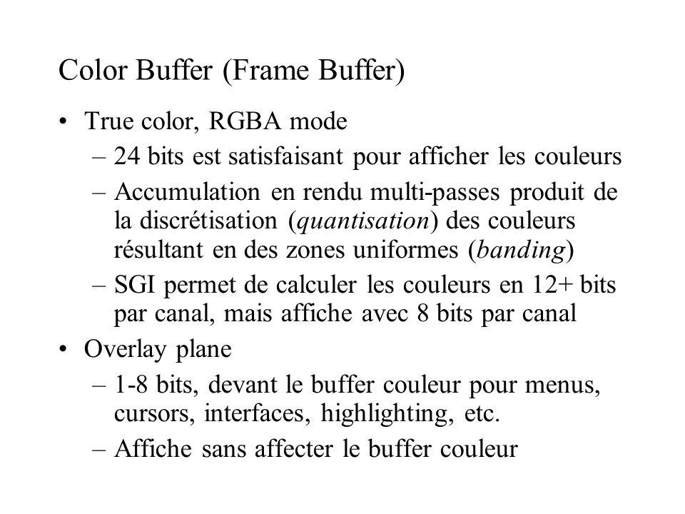 Color Buffer (Frame Buffer) True color, RGBA mode –24 bits est satisfaisant pour afficher les couleurs –Accumulation en rendu multi-passes produit de
