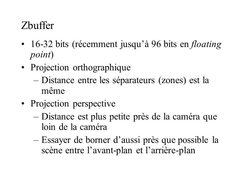 Zbuffer 16-32 bits (récemment jusquà 96 bits en floating point) Projection orthographique –Distance entre les séparateurs (zones) est la même Projecti