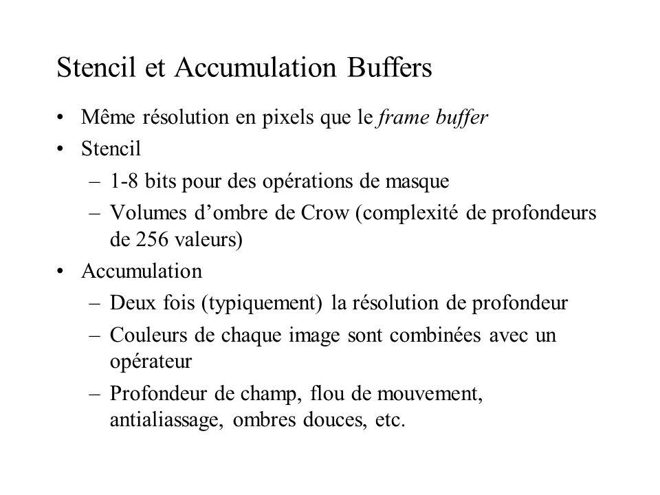 Stencil et Accumulation Buffers Même résolution en pixels que le frame buffer Stencil –1-8 bits pour des opérations de masque –Volumes dombre de Crow