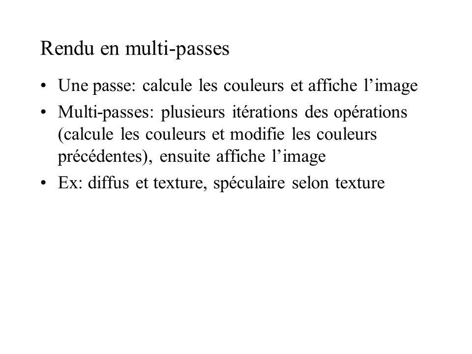 Rendu en multi-passes Une passe: calcule les couleurs et affiche limage Multi-passes: plusieurs itérations des opérations (calcule les couleurs et mod