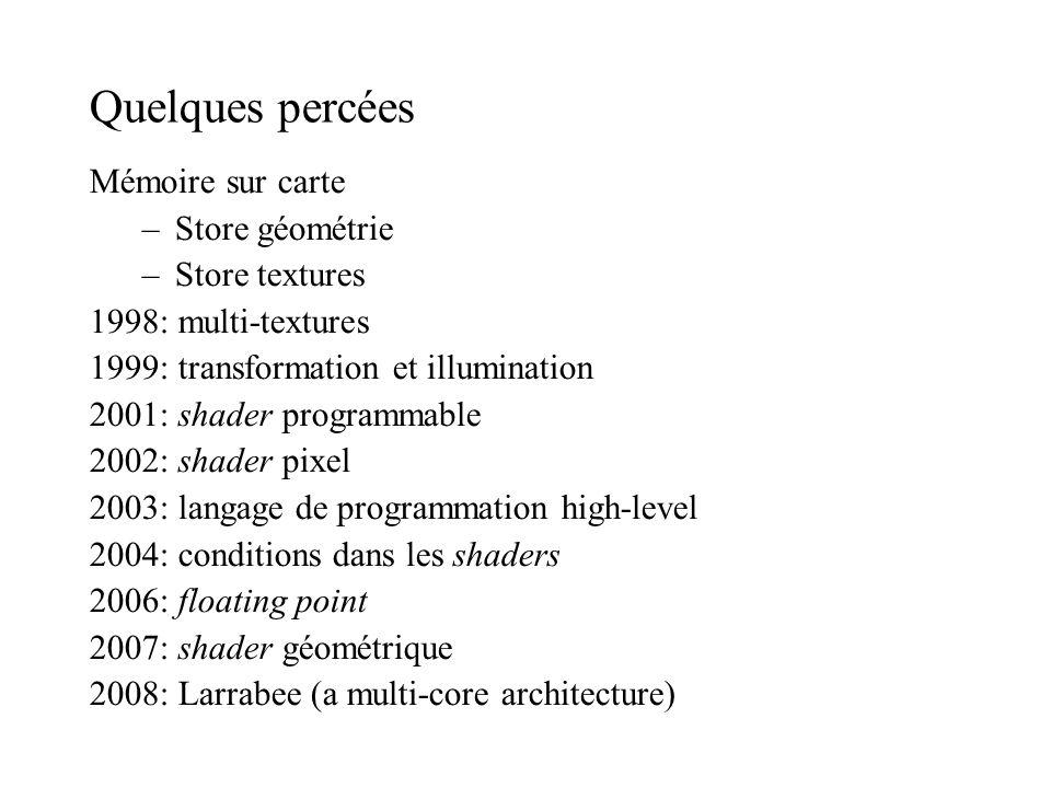 Quelques percées Mémoire sur carte –Store géométrie –Store textures 1998: multi-textures 1999: transformation et illumination 2001: shader programmabl