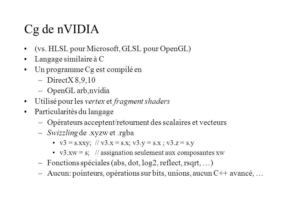 Cg de nVIDIA (vs. HLSL pour Microsoft, GLSL pour OpenGL) Langage similaire à C Un programme Cg est compilé en –DirectX 8,9,10 –OpenGL arb,nvidia Utili