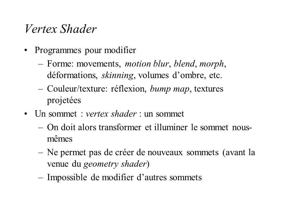 Vertex Shader Programmes pour modifier –Forme: movements, motion blur, blend, morph, déformations, skinning, volumes dombre, etc. –Couleur/texture: ré