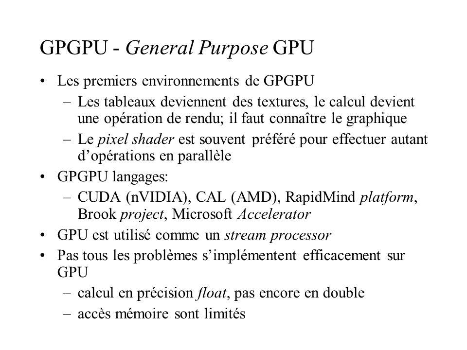 GPGPU - General Purpose GPU Les premiers environnements de GPGPU –Les tableaux deviennent des textures, le calcul devient une opération de rendu; il f